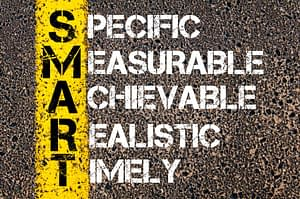 Specific Measurable Achievable Realistic Timely  - SMART Concept. Conceptual image with yellow paint line on the road over asphalt stone background.